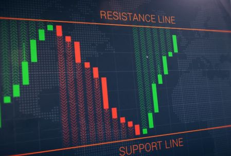 Rebound line Strategy on the Olymp Trade platform
